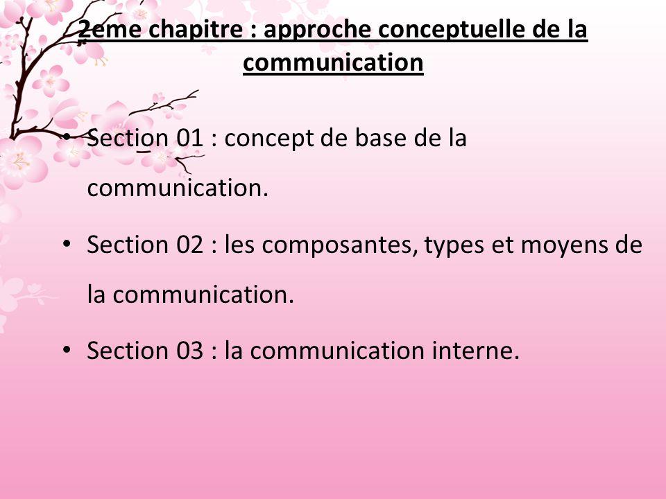2eme chapitre : approche conceptuelle de la communication Section 01 : concept de base de la communication.