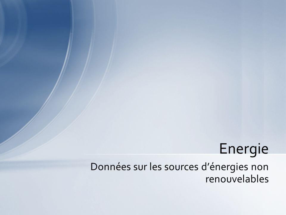 Données sur les sources d'énergies non renouvelables Energie