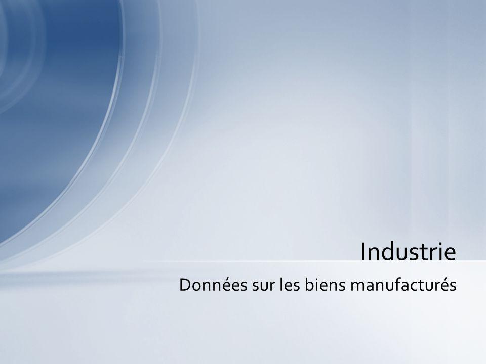 Données sur les biens manufacturés Industrie