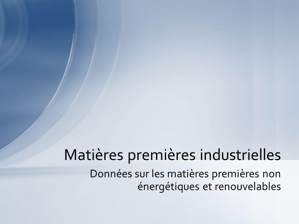 Données sur les matières premières non énergétiques et renouvelables Matières premières industrielles
