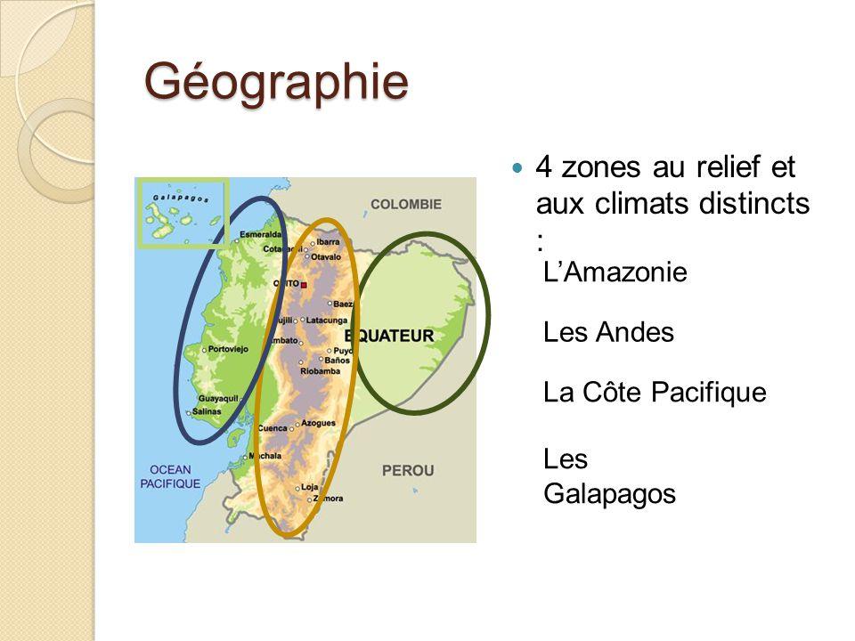 Climat De type tropical, mais modéré par la présence de la cordillère des Andes La côte est ensoleillée Les plaines humides Les sommets couverts de neiges éternelles Le climat est relativement frais dans les villes d altitude Aux Galápagos, on expérimente les quatre saisons en l espace d une journée (à cause du courant antarctique) RégionSaison des pluies Saison sècheTempérature moyenne AmazoniePresque toute l'année Janvier et février25° à 31° AndesDécembre à maiJuin à novembre15° à 20° Côte PacifiqueDécembre à maiJuin à novembre25° à 31° GalapagosDécembre à maiJuin à novembre18° à 30°