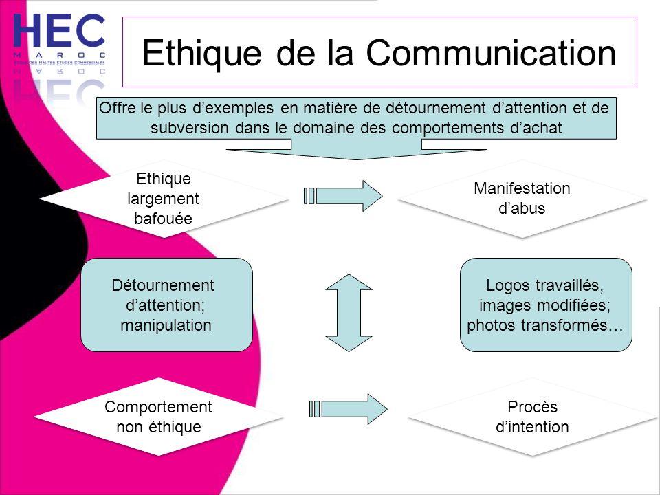 Logos travaillés, images modifiées; photos transformés… Ethique de la Communication Offre le plus d'exemples en matière de détournement d'attention et