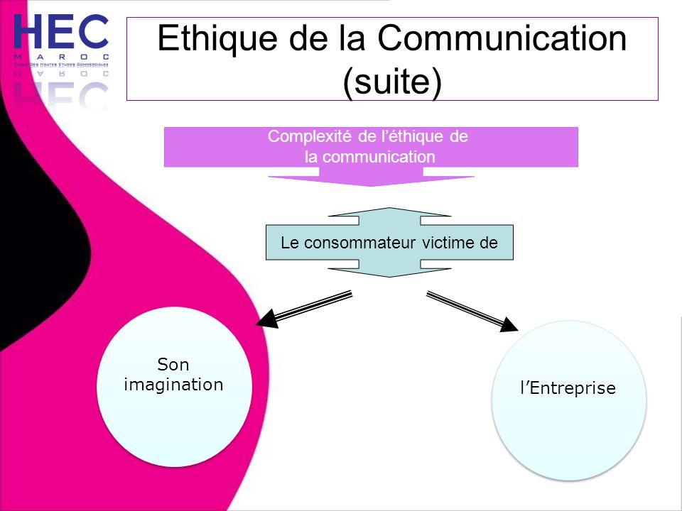 Ethique de la Communication (suite) Son imagination l'Entreprise Complexité de l'éthique de la communication Le consommateur victime de