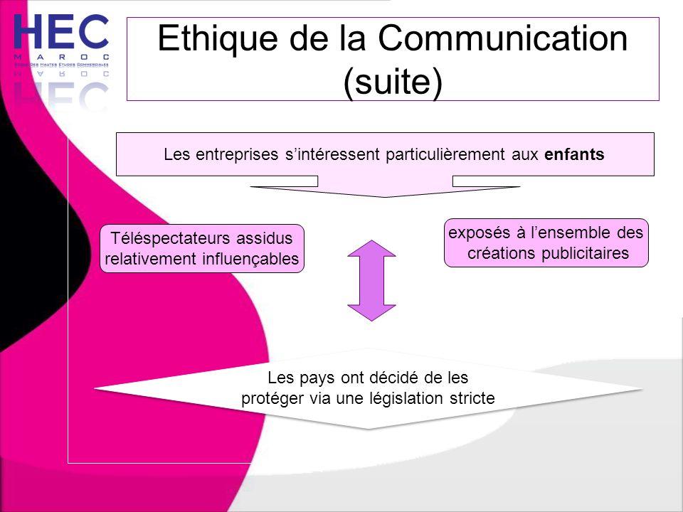 Téléspectateurs assidus relativement influençables Ethique de la Communication (suite) Les entreprises s'intéressent particulièrement aux enfants expo