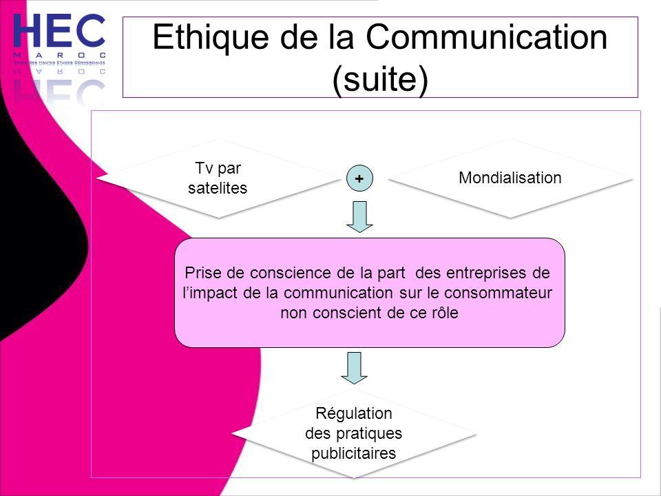 Ethique de la Communication (suite) Mondialisation Tv par satelites + Prise de conscience de la part des entreprises de l'impact de la communication s