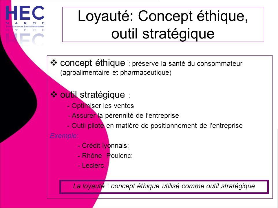 Loyauté: Concept éthique, outil stratégique  concept éthique : préserve la santé du consommateur (agroalimentaire et pharmaceutique)  outil stratégi