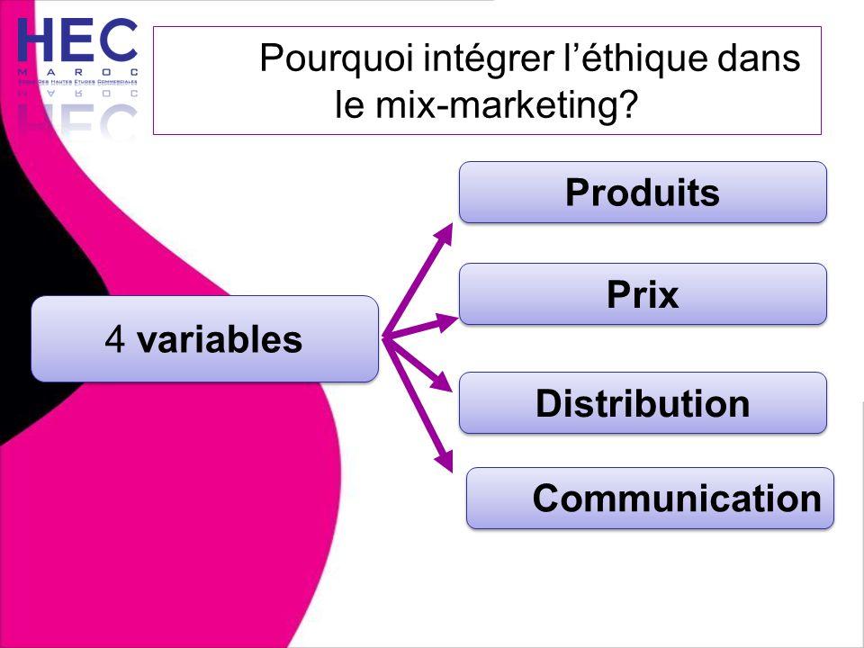 Pourquoi intégrer l'éthique dans le mix-marketing? 4 variables Produits Prix Distribution Communication