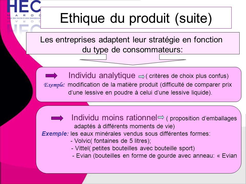 CONCLUSION Lien éthique et marketing .
