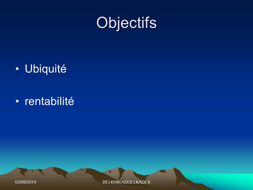 03/09/2014BELKHIR ABDELKADER Objectifs Ubiquité rentabilité