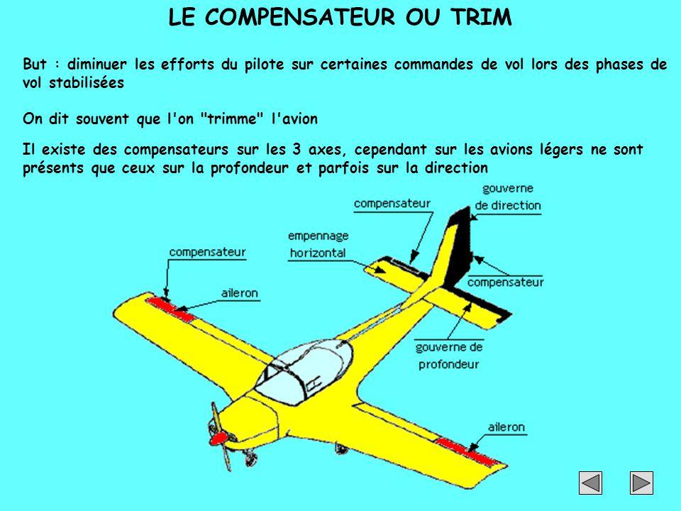 LE COMPENSATEUR OU TRIM But : diminuer les efforts du pilote sur certaines commandes de vol lors des phases de vol stabilisées On dit souvent que l'on