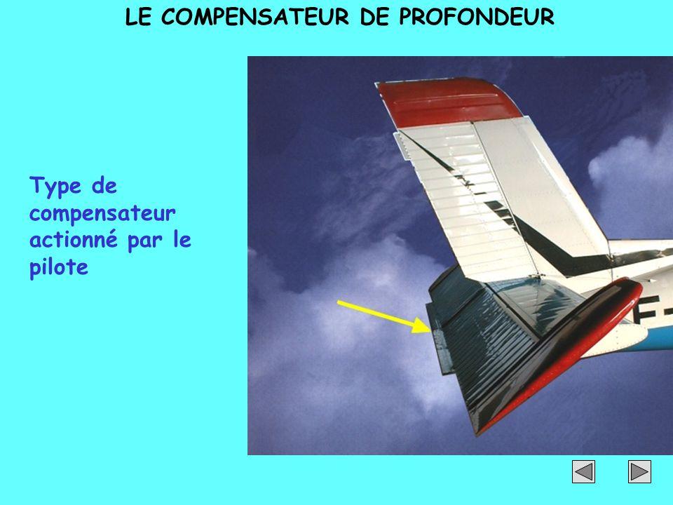 LE COMPENSATEUR DE PROFONDEUR Type de compensateur actionné par le pilote