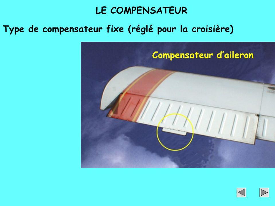 LE COMPENSATEUR Type de compensateur fixe (réglé pour la croisière) Compensateur d'aileron