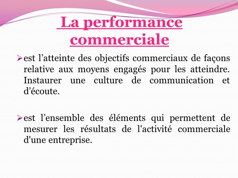 La performance commerciale  est l'atteinte des objectifs commerciaux de façons relative aux moyens engagés pour les atteindre. Instaurer une culture