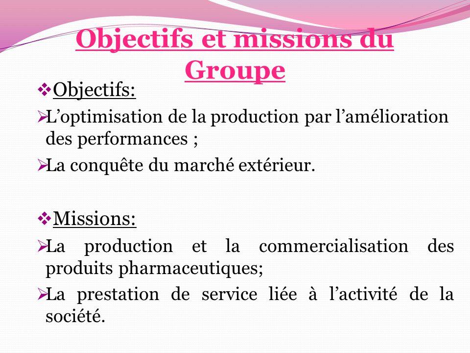 Objectifs et missions du Groupe  Objectifs:  L'optimisation de la production par l'amélioration des performances ;  La conquête du marché extérieur
