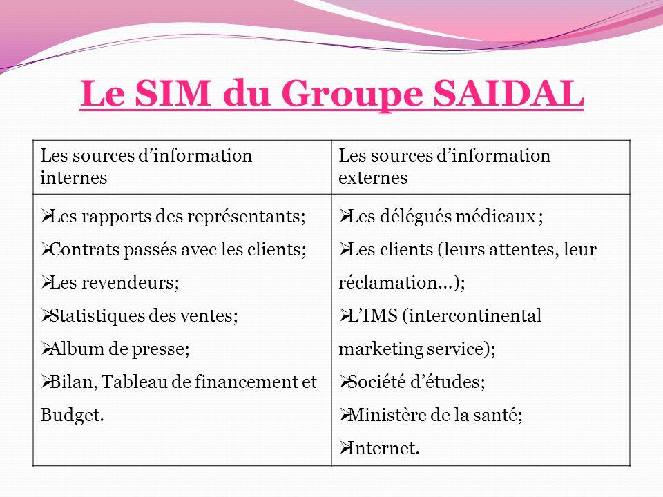 Le SIM du Groupe SAIDAL Les sources d'information internes Les sources d'information externes  Les rapports des représentants;  Contrats passés avec