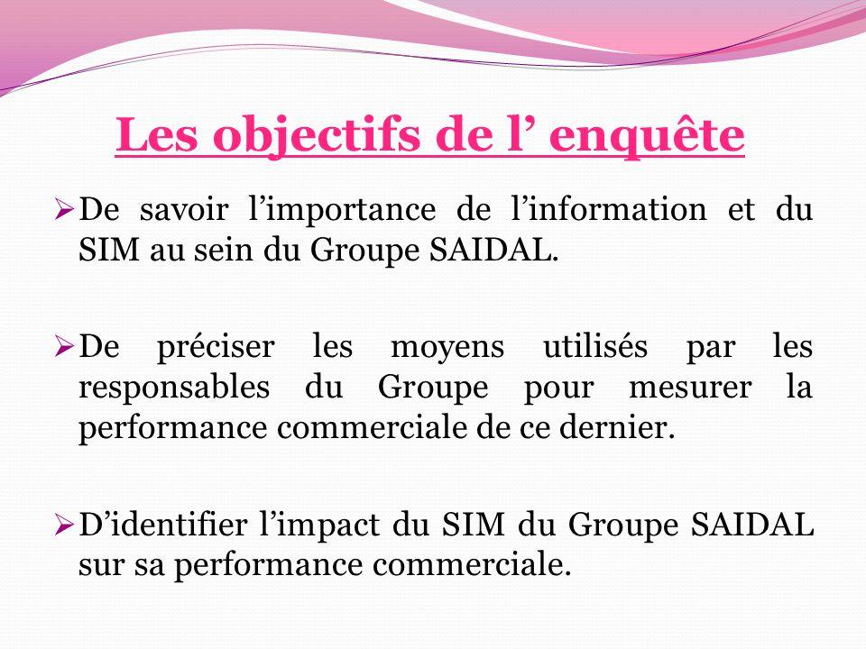 Les objectifs de l' enquête  De savoir l'importance de l'information et du SIM au sein du Groupe SAIDAL.  De préciser les moyens utilisés par les re