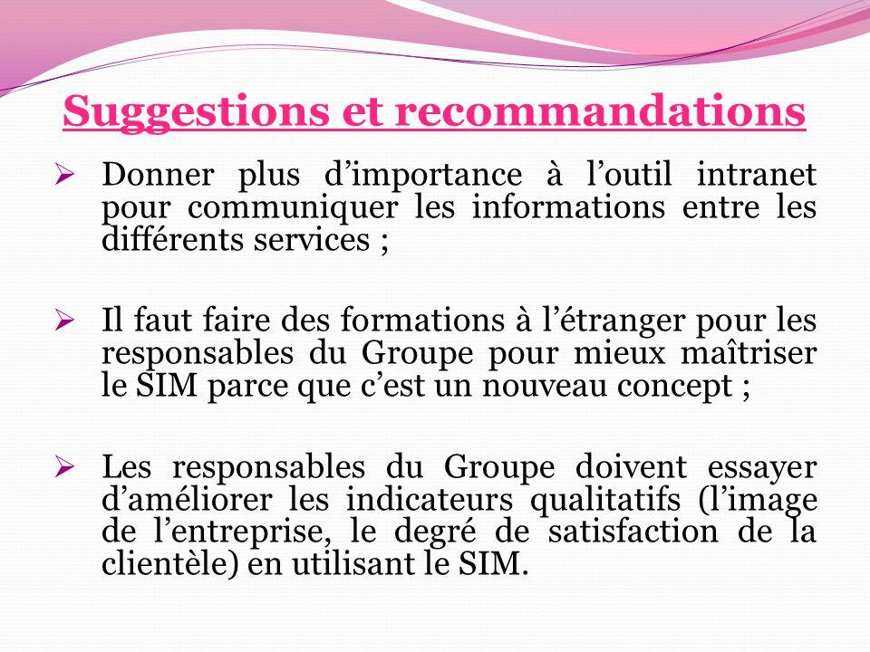Suggestions et recommandations  Donner plus d'importance à l'outil intranet pour communiquer les informations entre les différents services ;  Il fa