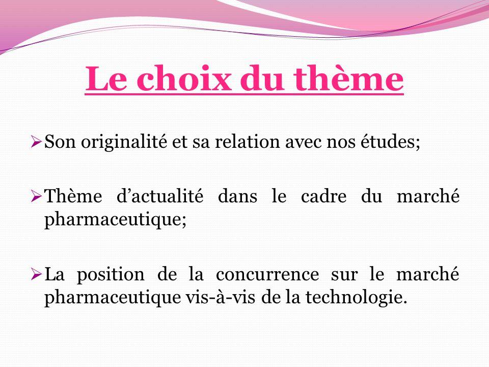 Le choix du thème  Son originalité et sa relation avec nos études;  Thème d'actualité dans le cadre du marché pharmaceutique;  La position de la co