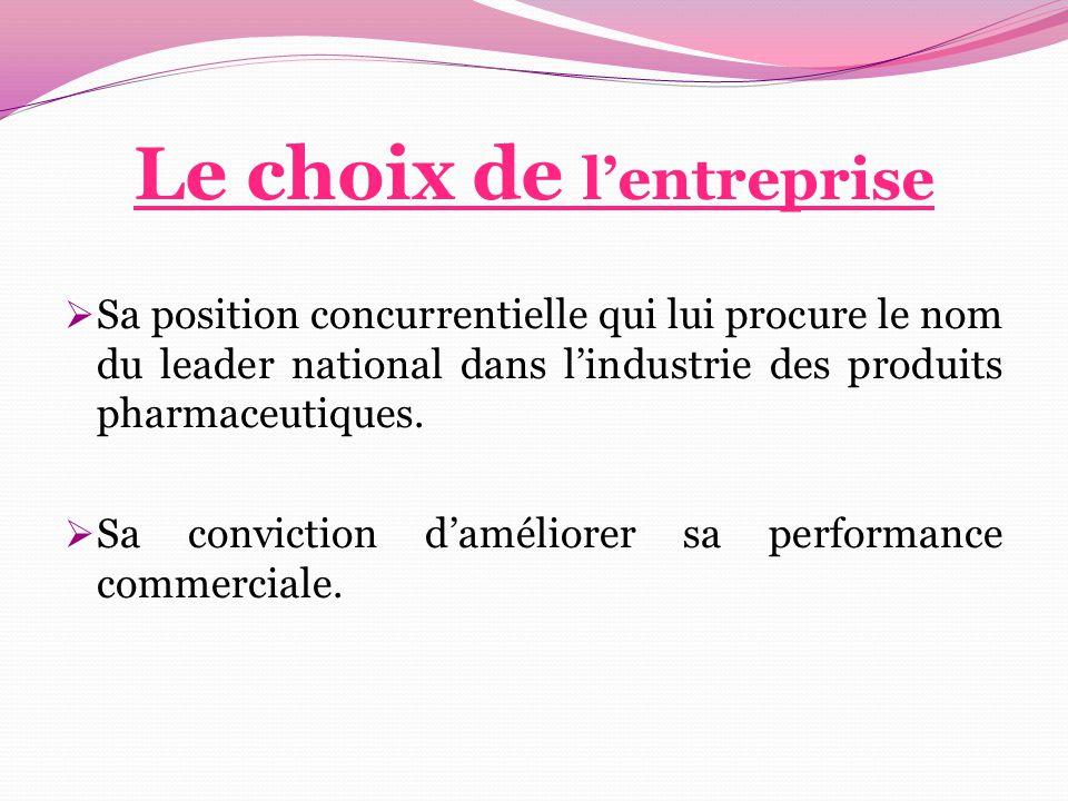 Le choix de l'entreprise  Sa position concurrentielle qui lui procure le nom du leader national dans l'industrie des produits pharmaceutiques.  Sa c
