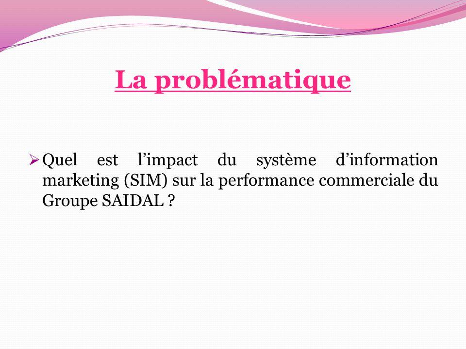 La problématique  Quel est l'impact du système d'information marketing (SIM) sur la performance commerciale du Groupe SAIDAL ?