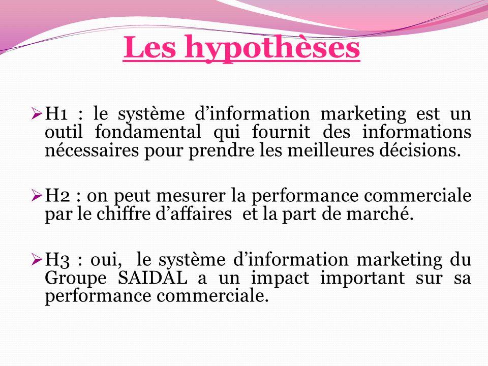 Les hypothèses  H1 : le système d'information marketing est un outil fondamental qui fournit des informations nécessaires pour prendre les meilleures