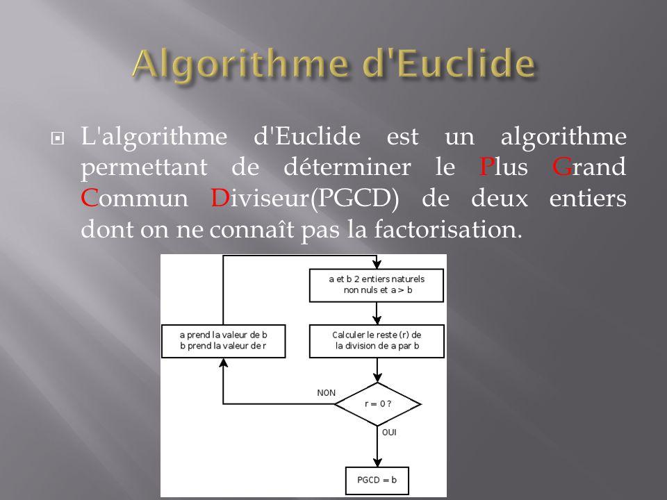  L'algorithme d'Euclide est un algorithme permettant de déterminer le Plus Grand Commun Diviseur(PGCD) de deux entiers dont on ne connaît pas la fact