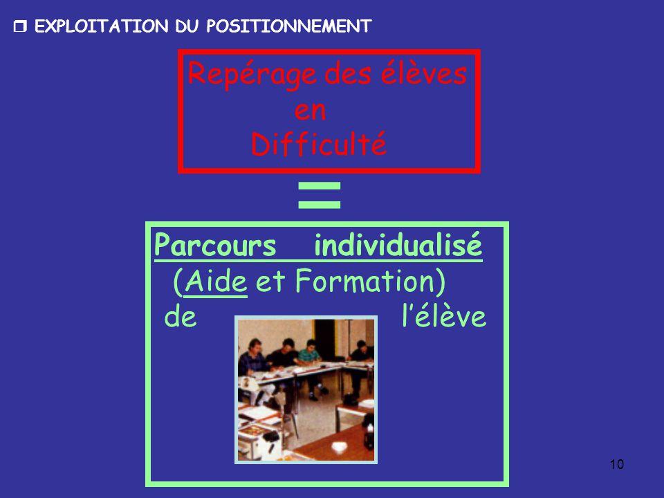 10 Repérage des élèves en Difficulté Parcours individualisé (Aide et Formation) de l'élève =  EXPLOITATION DU POSITIONNEMENT