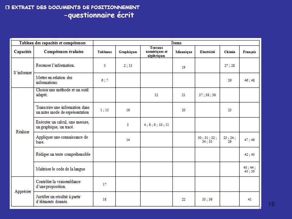 19  EXTRAIT DES DOCUMENTS DE POSITIONNEMENT -questionnaire écrit