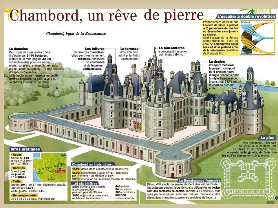 Plan du château de Chambord