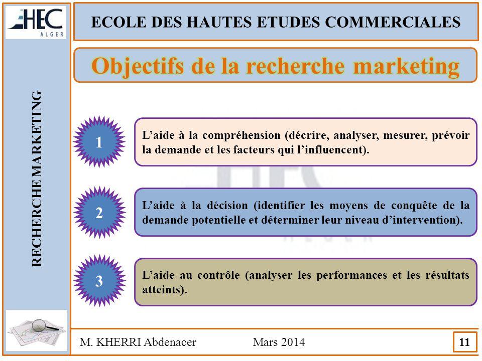 ECOLE DES HAUTES ETUDES COMMERCIALES RECHERCHE MARKETING M.