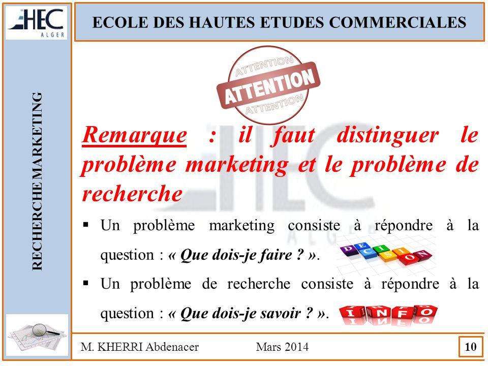 ECOLE DES HAUTES ETUDES COMMERCIALES RECHERCHE MARKETING M. KHERRI Abdenacer Mars 2014 10 Remarque : il faut distinguer le problème marketing et le pr