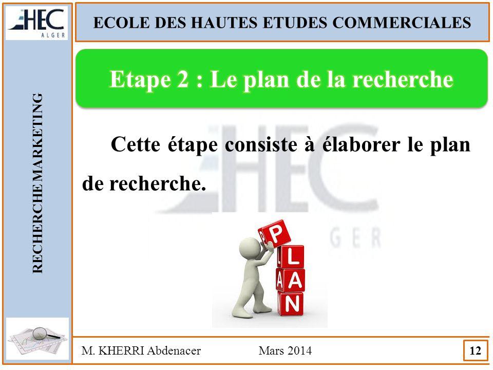 ECOLE DES HAUTES ETUDES COMMERCIALES RECHERCHE MARKETING M. KHERRI Abdenacer Mars 2014 12 Cette étape consiste à élaborer le plan de recherche.