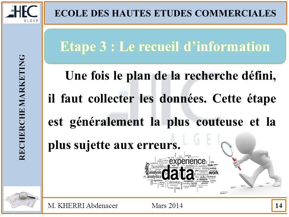 ECOLE DES HAUTES ETUDES COMMERCIALES RECHERCHE MARKETING M. KHERRI Abdenacer Mars 2014 14 Une fois le plan de la recherche défini, il faut collecter l