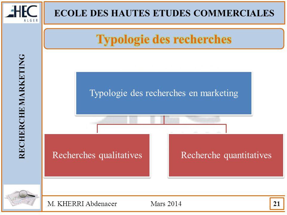 ECOLE DES HAUTES ETUDES COMMERCIALES RECHERCHE MARKETING M. KHERRI Abdenacer Mars 2014 21 Typologie des recherches en marketing Recherches qualitative