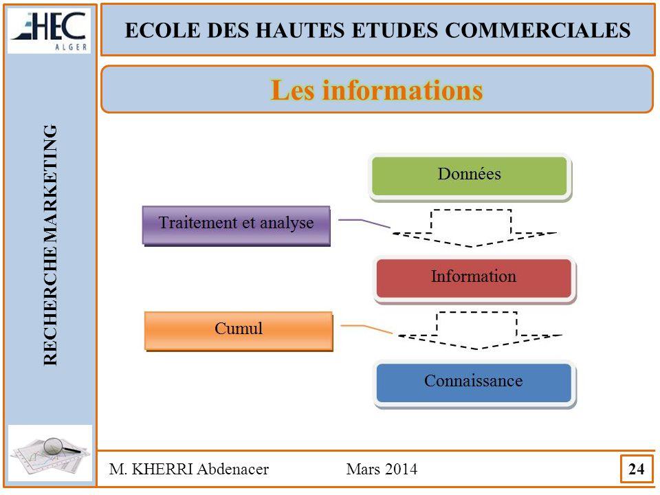 ECOLE DES HAUTES ETUDES COMMERCIALES RECHERCHE MARKETING M. KHERRI Abdenacer Mars 2014 24