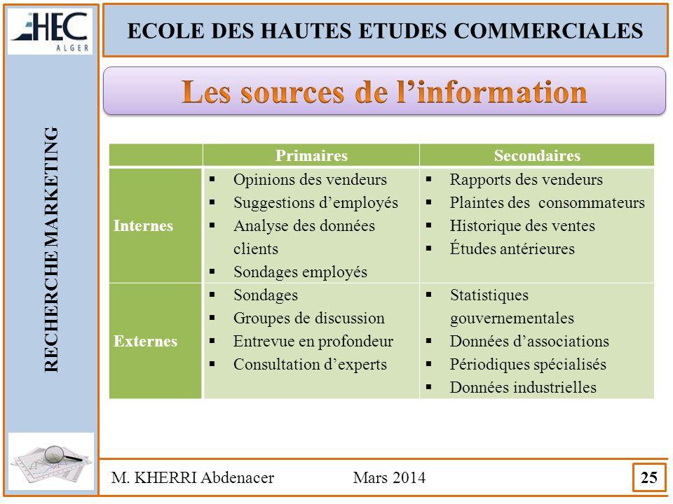 ECOLE DES HAUTES ETUDES COMMERCIALES RECHERCHE MARKETING M. KHERRI Abdenacer Mars 2014 25 PrimairesSecondaires Internes  Opinions des vendeurs  Sugg