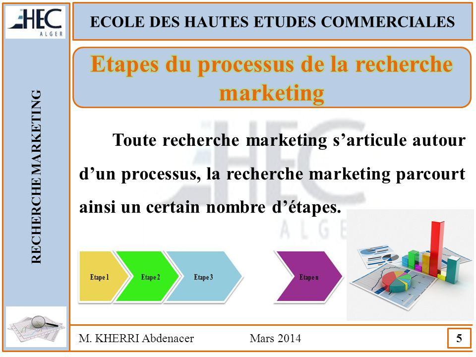 ECOLE DES HAUTES ETUDES COMMERCIALES RECHERCHE MARKETING M. KHERRI Abdenacer Mars 2014 5 Toute recherche marketing s'articule autour d'un processus, l