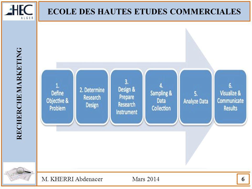 ECOLE DES HAUTES ETUDES COMMERCIALES RECHERCHE MARKETING M. KHERRI Abdenacer Mars 2014 7