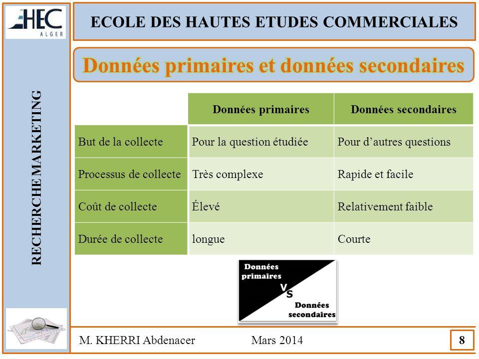 ECOLE DES HAUTES ETUDES COMMERCIALES RECHERCHE MARKETING M. KHERRI Abdenacer Mars 2014 8 Données primairesDonnées secondaires But de la collectePour l