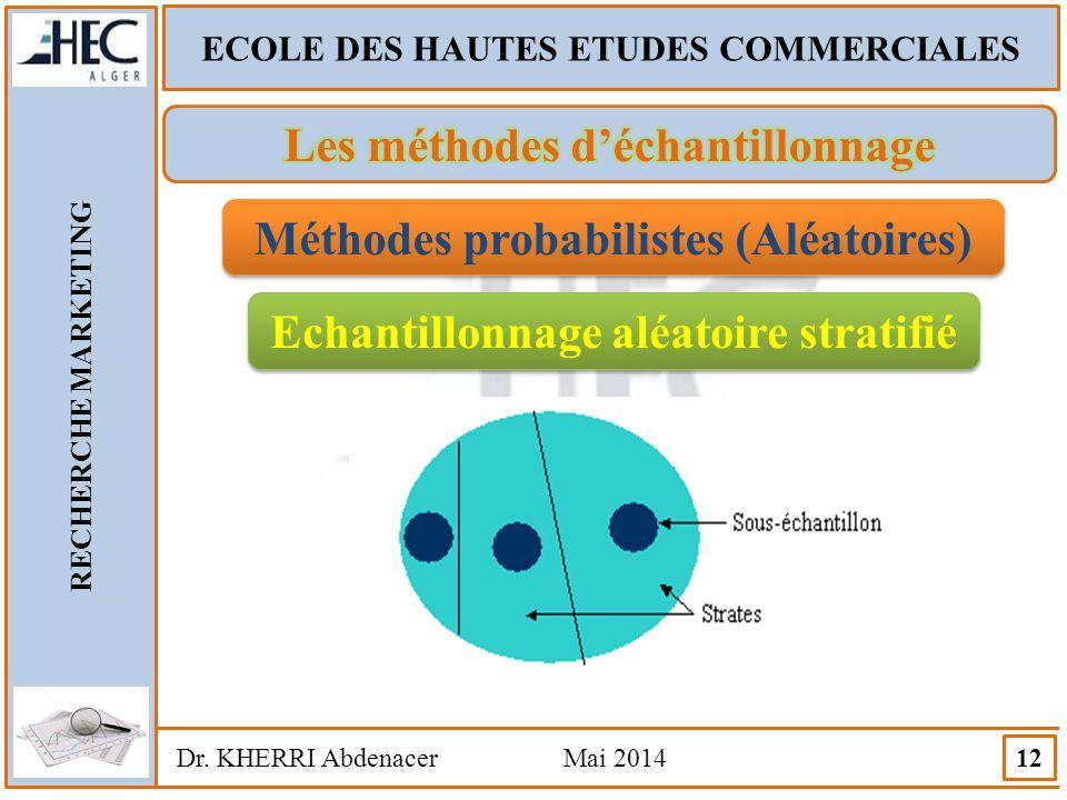 ECOLE DES HAUTES ETUDES COMMERCIALES RECHERCHE MARKETING Dr.