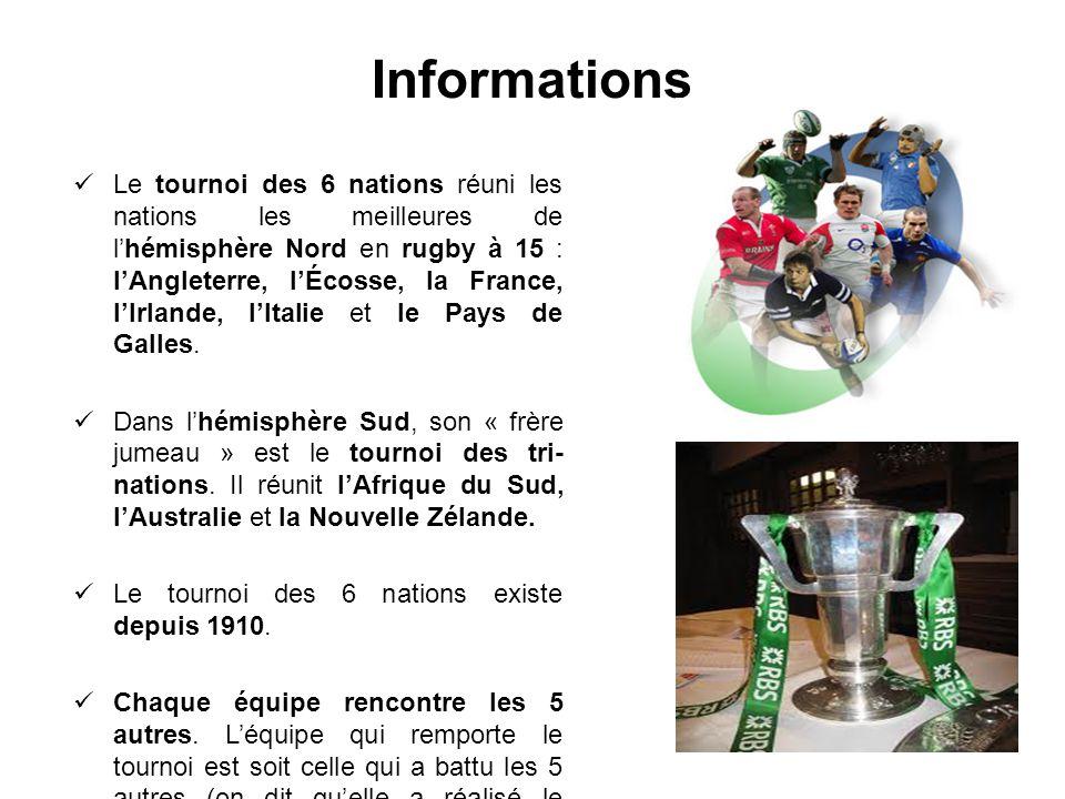 Informations Le tournoi des 6 nations réuni les nations les meilleures de l'hémisphère Nord en rugby à 15 : l'Angleterre, l'Écosse, la France, l'Irlan