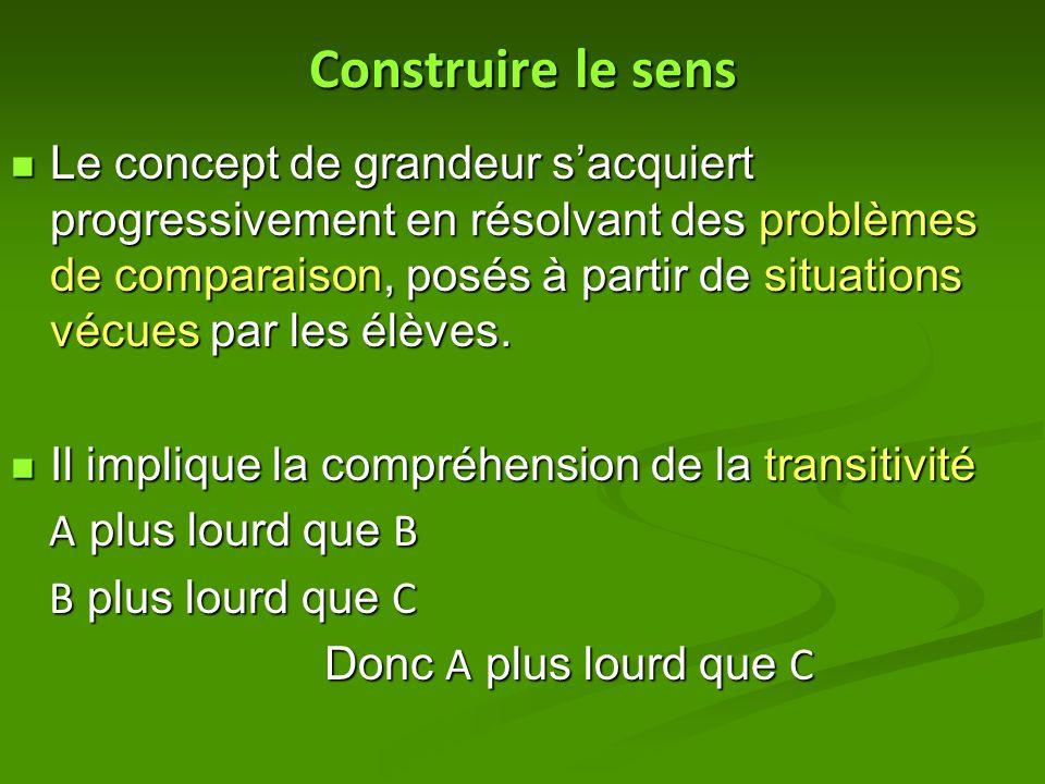 Construire le sens Le concept de grandeur s'acquiert progressivement en résolvant des problèmes de comparaison, posés à partir de situations vécues par les élèves.
