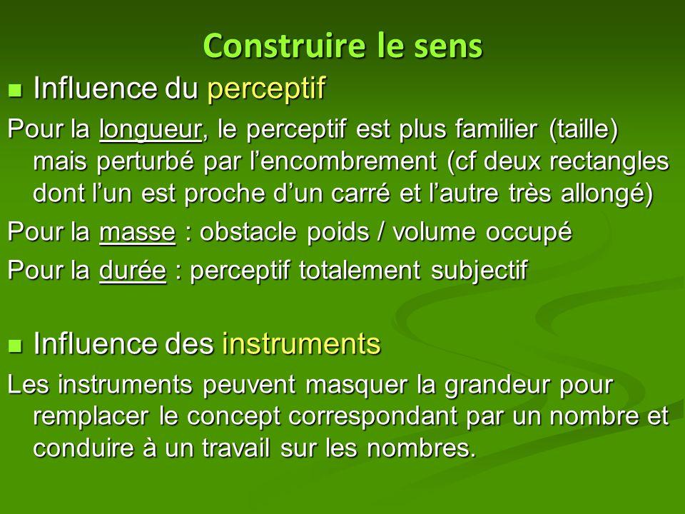 Construire le sens Influence du perceptif Influence du perceptif Pour la longueur, le perceptif est plus familier (taille) mais perturbé par l'encombr