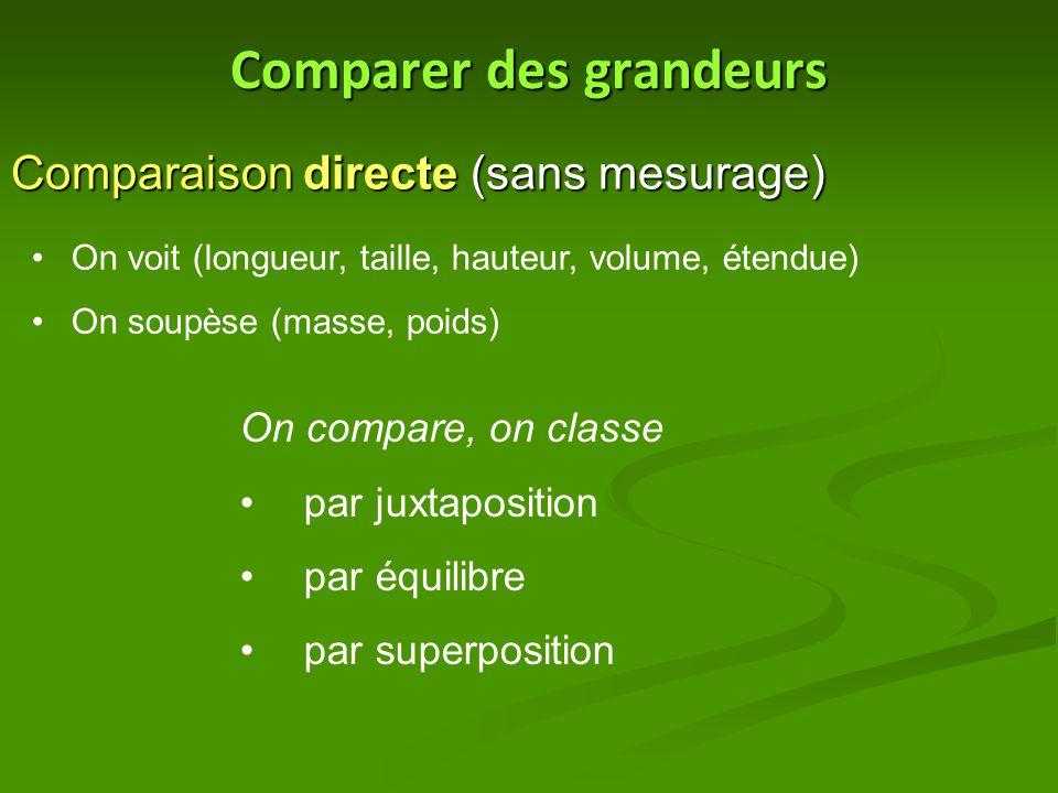 Comparer des grandeurs Comparaison directe (sans mesurage) On compare, on classe par juxtaposition par équilibre par superposition On voit (longueur, taille, hauteur, volume, étendue) On soupèse (masse, poids)