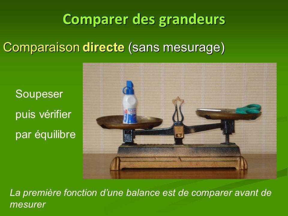 Comparer des grandeurs Comparaison directe (sans mesurage) Soupeser puis vérifier par équilibre La première fonction d'une balance est de comparer ava