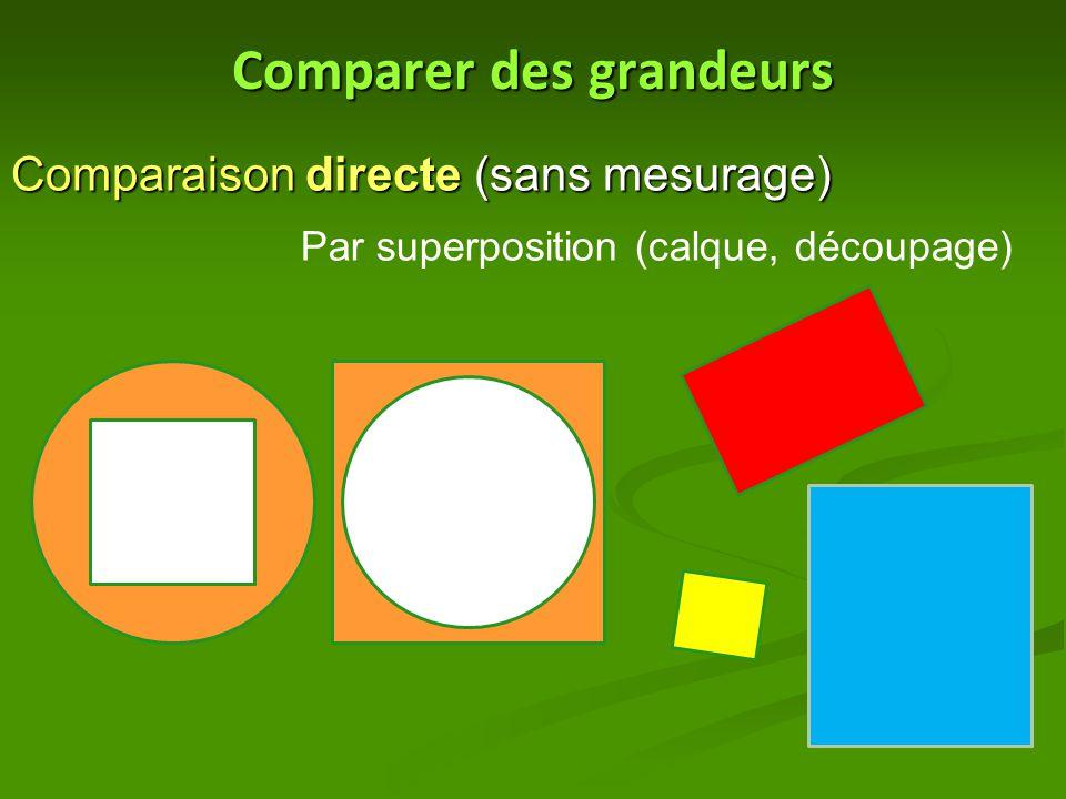 Comparer des grandeurs Comparaison directe (sans mesurage) Par superposition (calque, découpage)