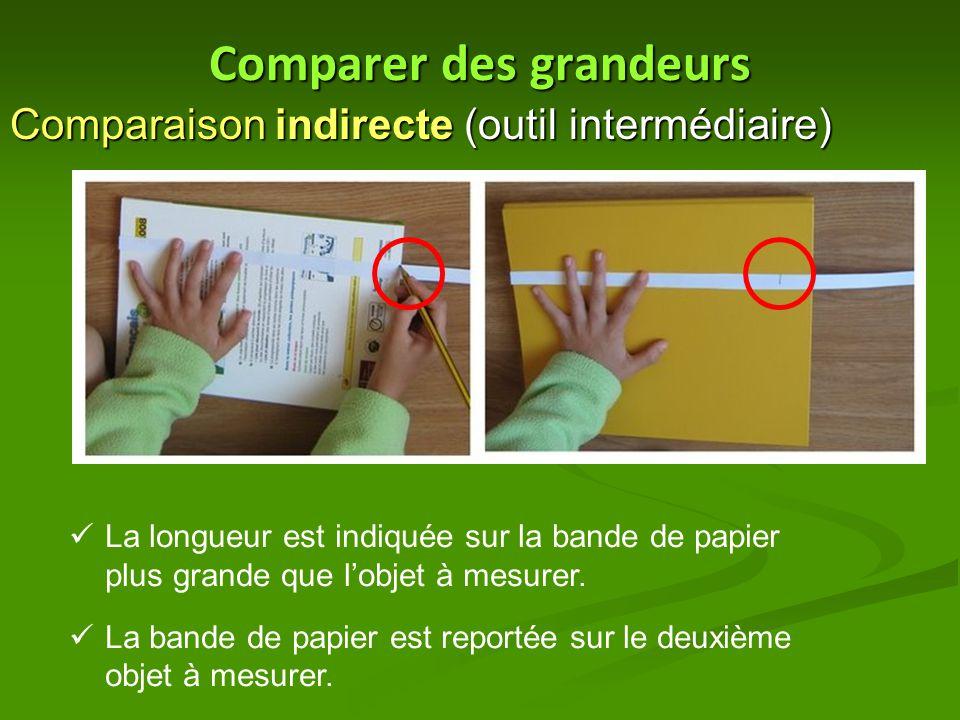 Comparer des grandeurs Comparaison indirecte (outil intermédiaire) La longueur est indiquée sur la bande de papier plus grande que l'objet à mesurer.