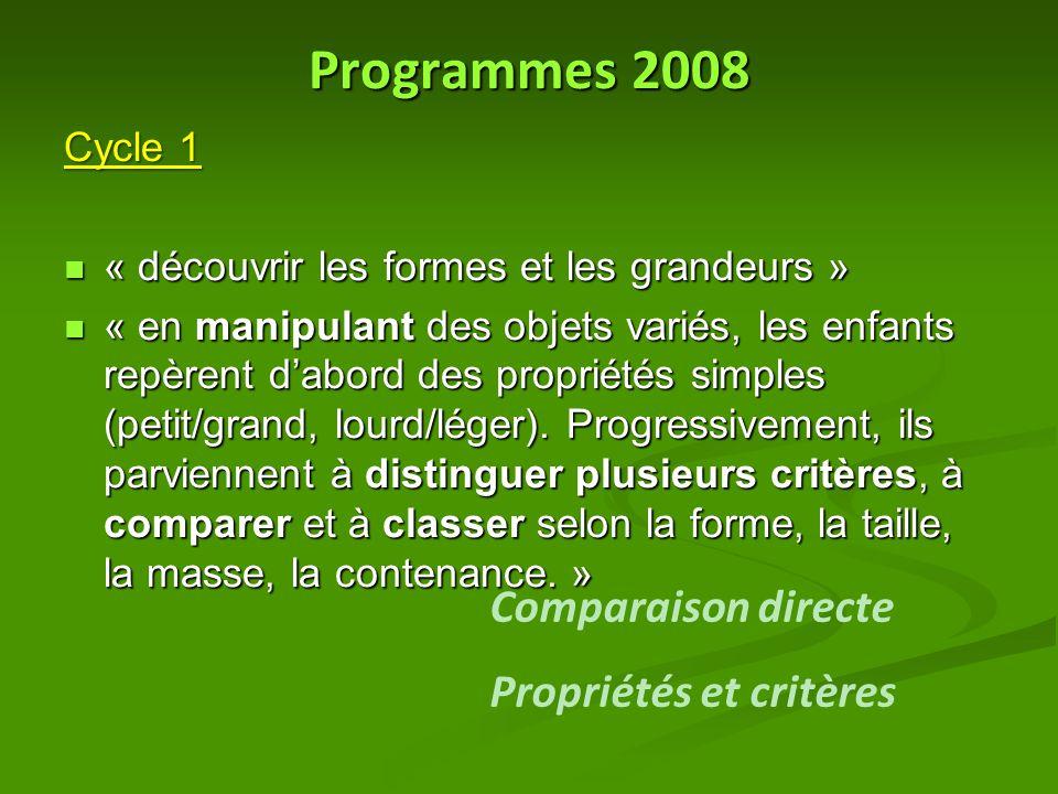 Programmes 2008 Cycle 1 « découvrir les formes et les grandeurs » « découvrir les formes et les grandeurs » « en manipulant des objets variés, les enfants repèrent d'abord des propriétés simples (petit/grand, lourd/léger).