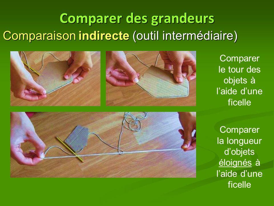 Comparer des grandeurs Comparaison indirecte (outil intermédiaire) Comparer le tour des objets à l'aide d'une ficelle Comparer la longueur d'objets éloignés à l'aide d'une ficelle