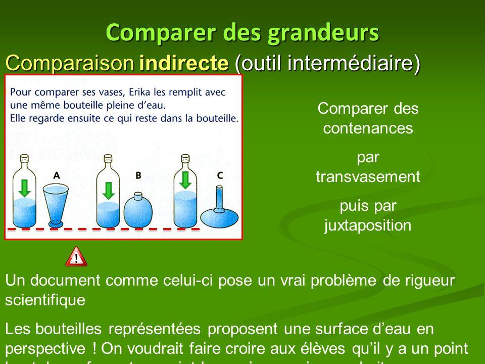 Comparer des grandeurs Comparaison indirecte (outil intermédiaire) Comparer des contenances par transvasement puis par juxtaposition Un document comme